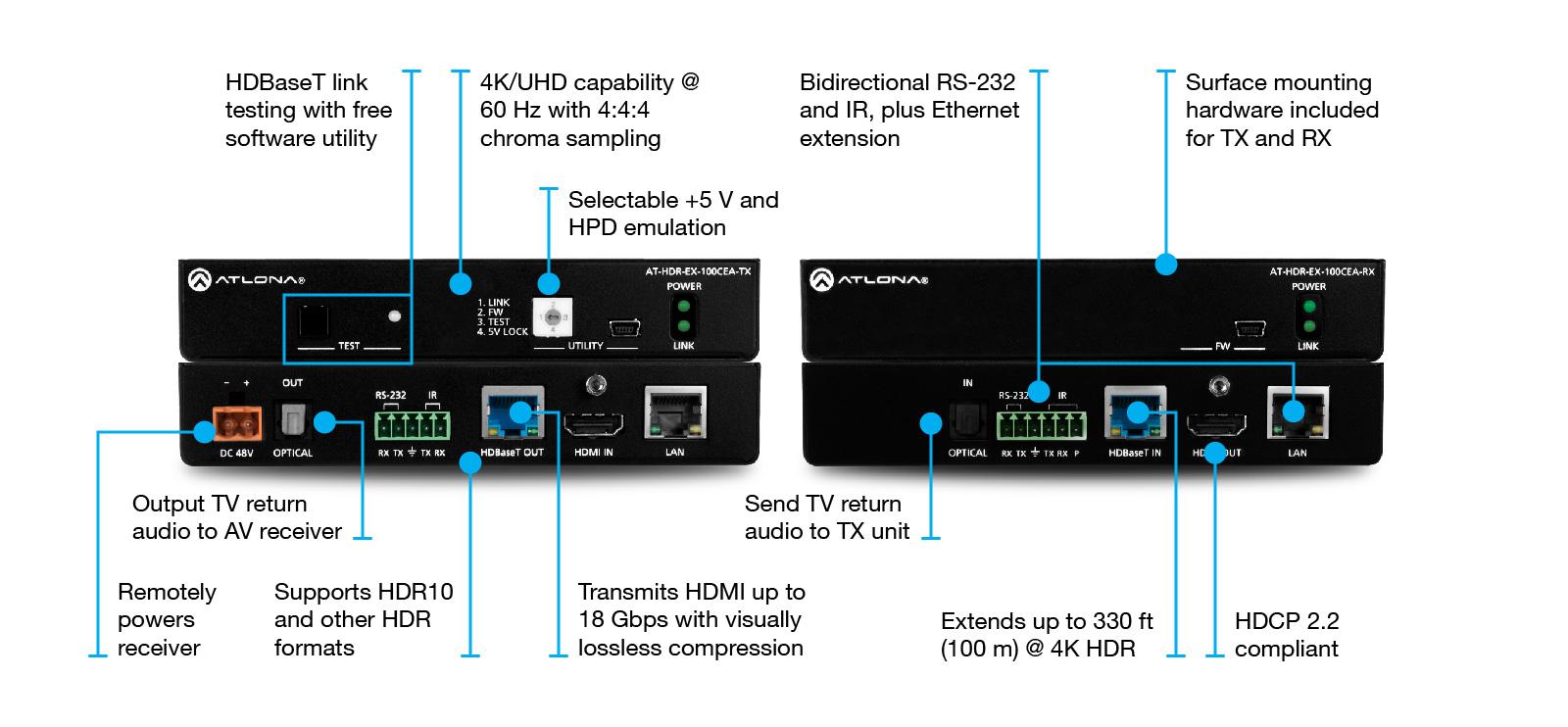 4K HDMI Extender System