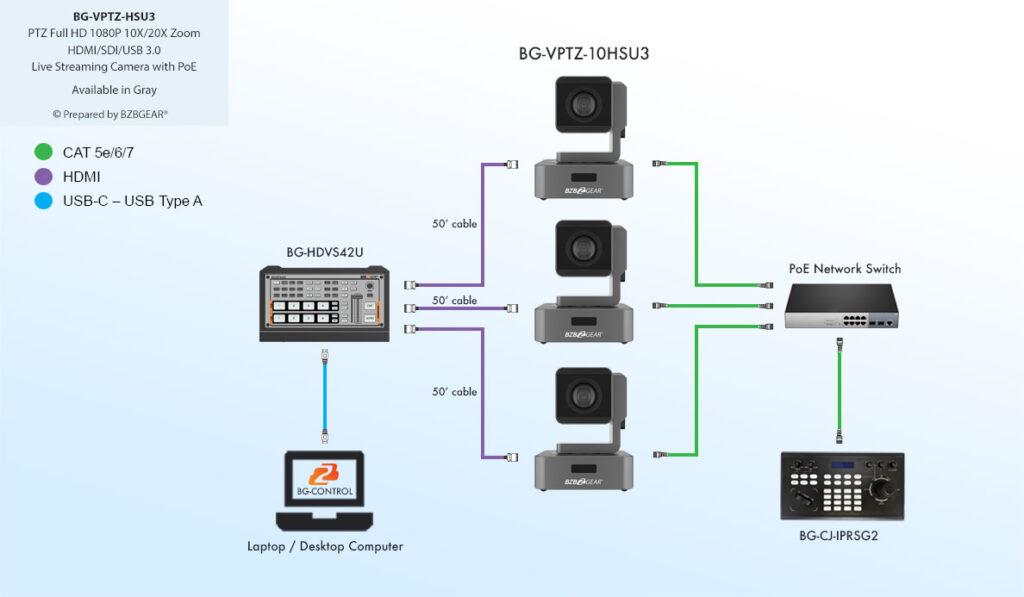 BG-HDVS42U diagram