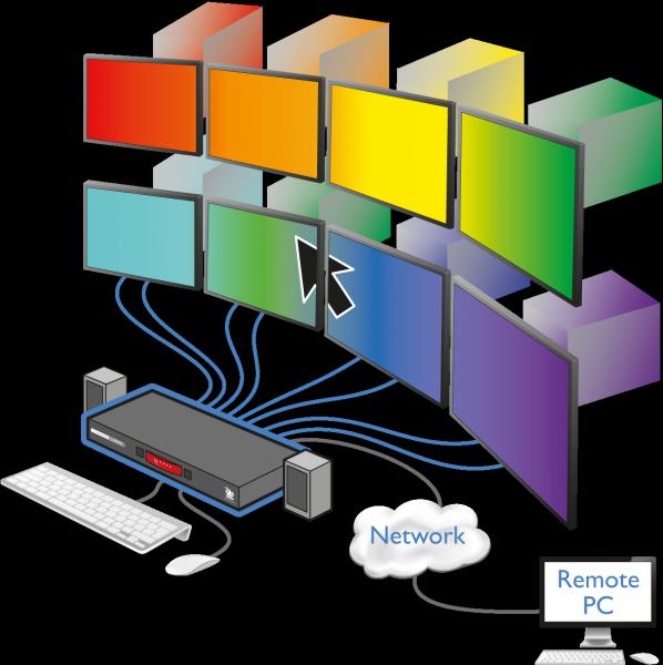 CCS-PRO8 diagram